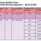 Komisi Business Builder Pack Bisnis Tahitian Noni